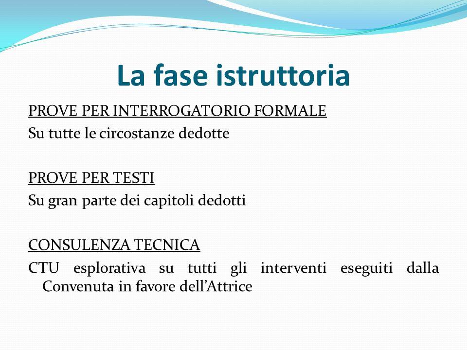 La fase istruttoria PROVE PER INTERROGATORIO FORMALE