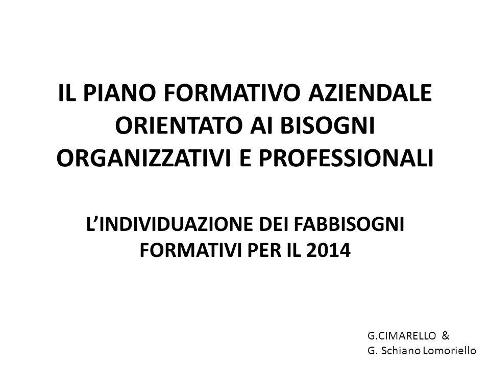 L'INDIVIDUAZIONE DEI FABBISOGNI FORMATIVI PER IL 2014
