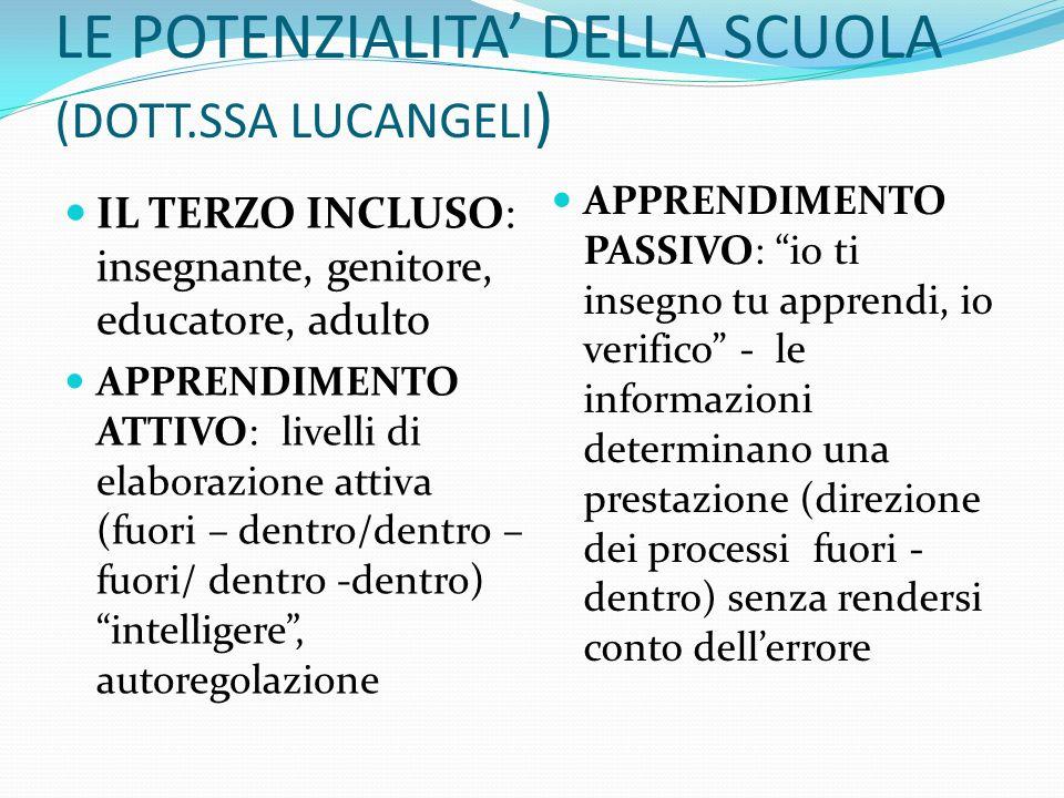 LE POTENZIALITA' DELLA SCUOLA (DOTT.SSA LUCANGELI)