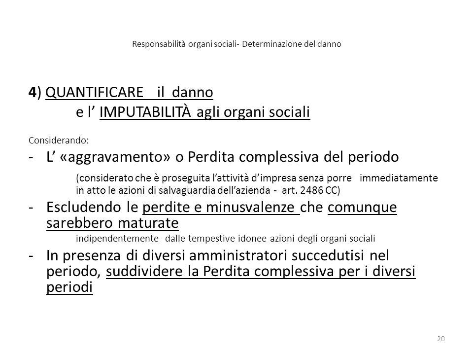 Responsabilità organi sociali- Determinazione del danno