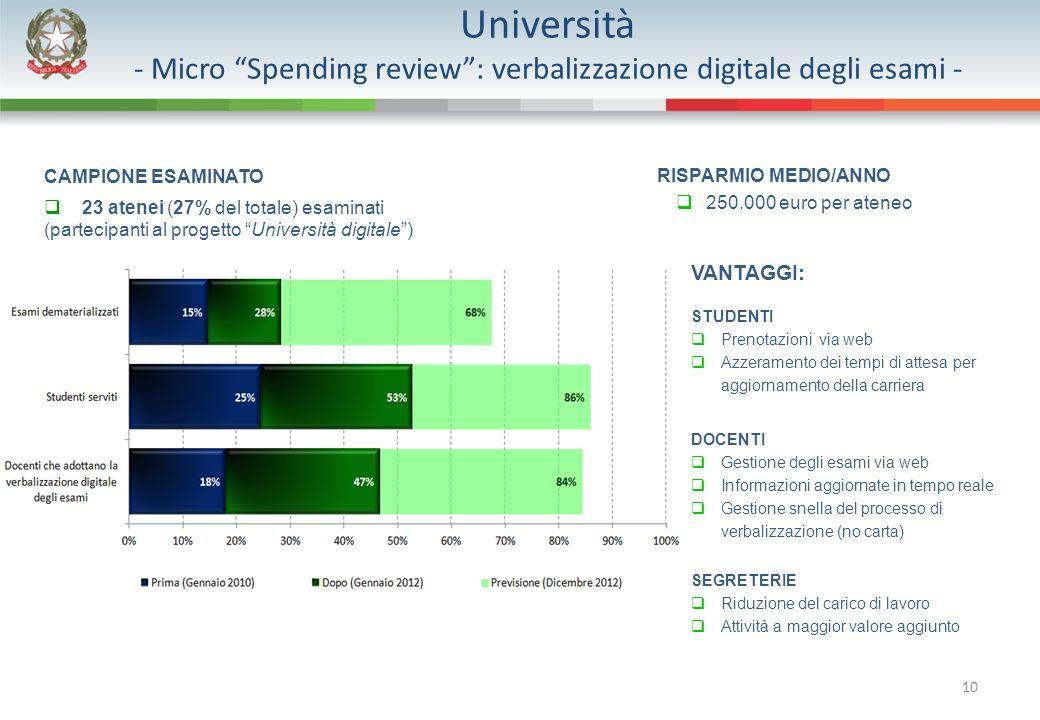 Università - Micro Spending review : verbalizzazione digitale degli esami -