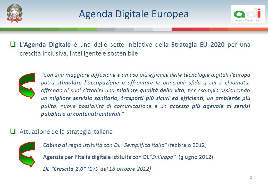 Agenda Digitale Europea