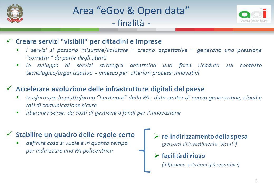 Area eGov & Open data - finalità -