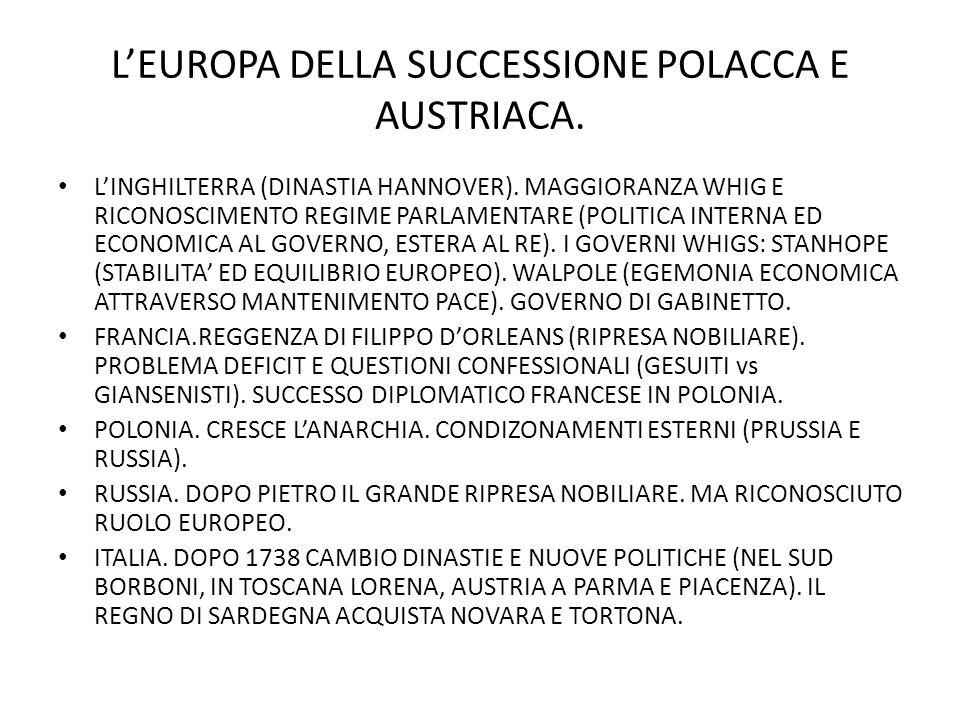 L'EUROPA DELLA SUCCESSIONE POLACCA E AUSTRIACA.