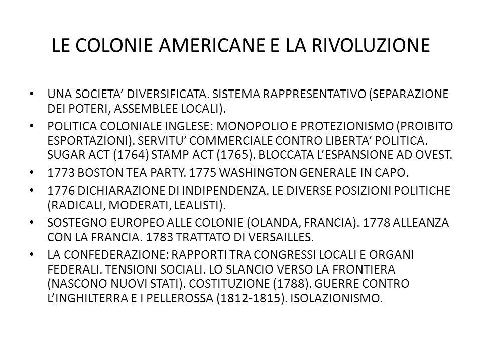 LE COLONIE AMERICANE E LA RIVOLUZIONE