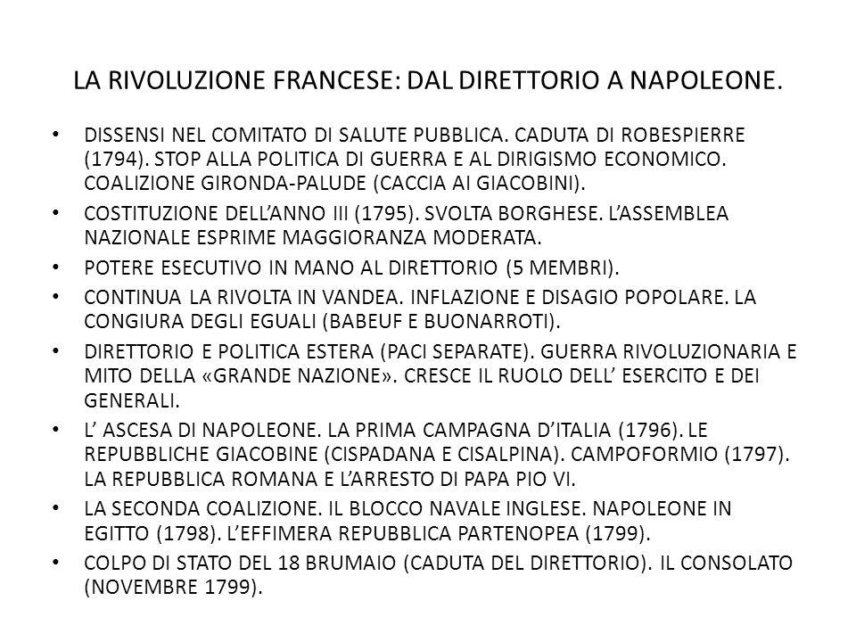 LA RIVOLUZIONE FRANCESE: DAL DIRETTORIO A NAPOLEONE.