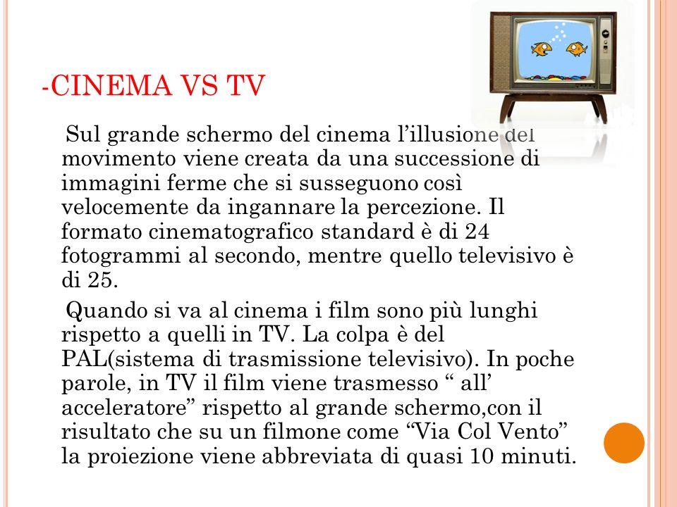-CINEMA VS TV