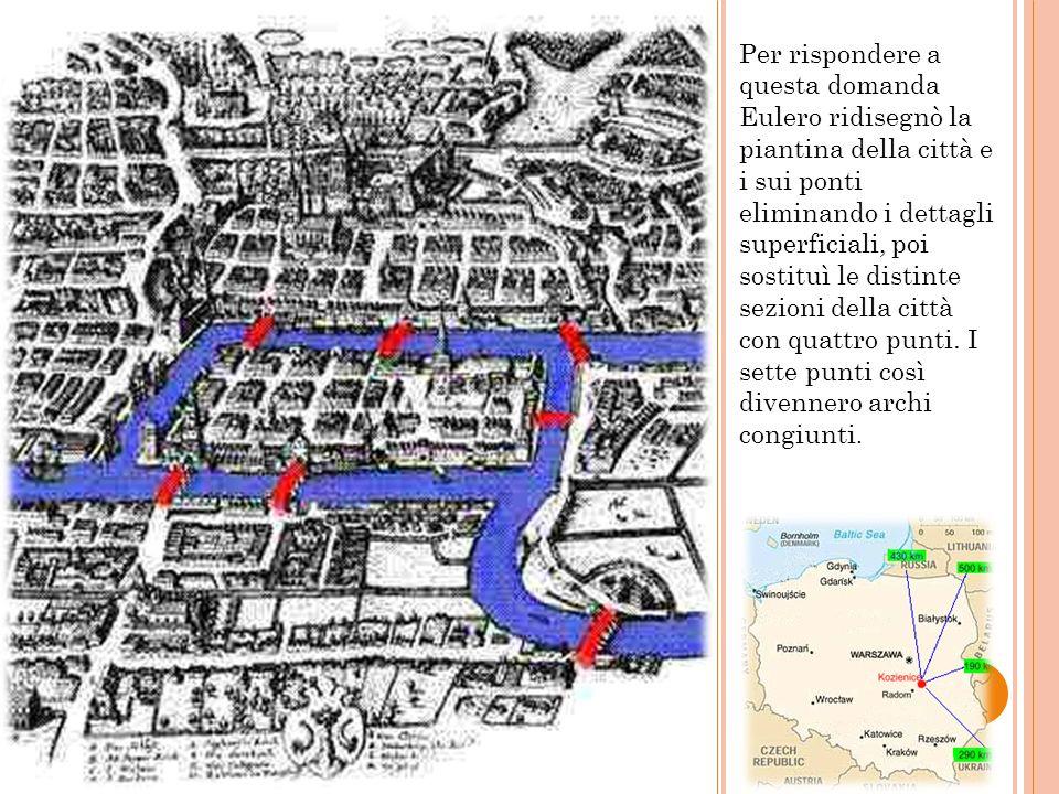 Per rispondere a questa domanda Eulero ridisegnò la piantina della città e i sui ponti eliminando i dettagli superficiali, poi sostituì le distinte sezioni della città con quattro punti.