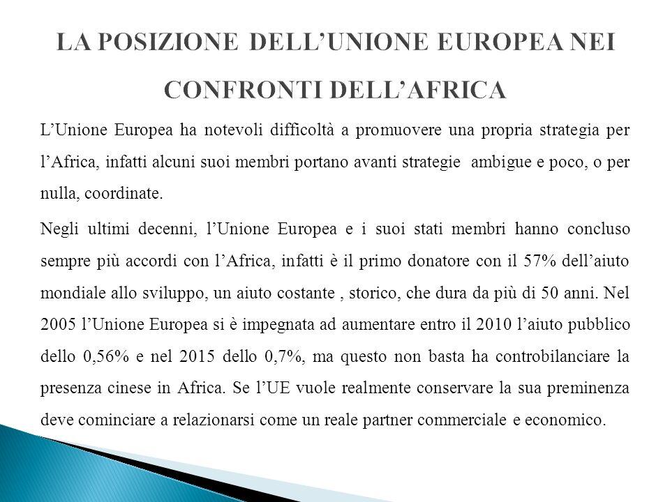 LA POSIZIONE DELL'UNIONE EUROPEA NEI CONFRONTI DELL'AFRICA