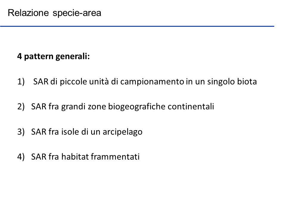 Relazione specie-area