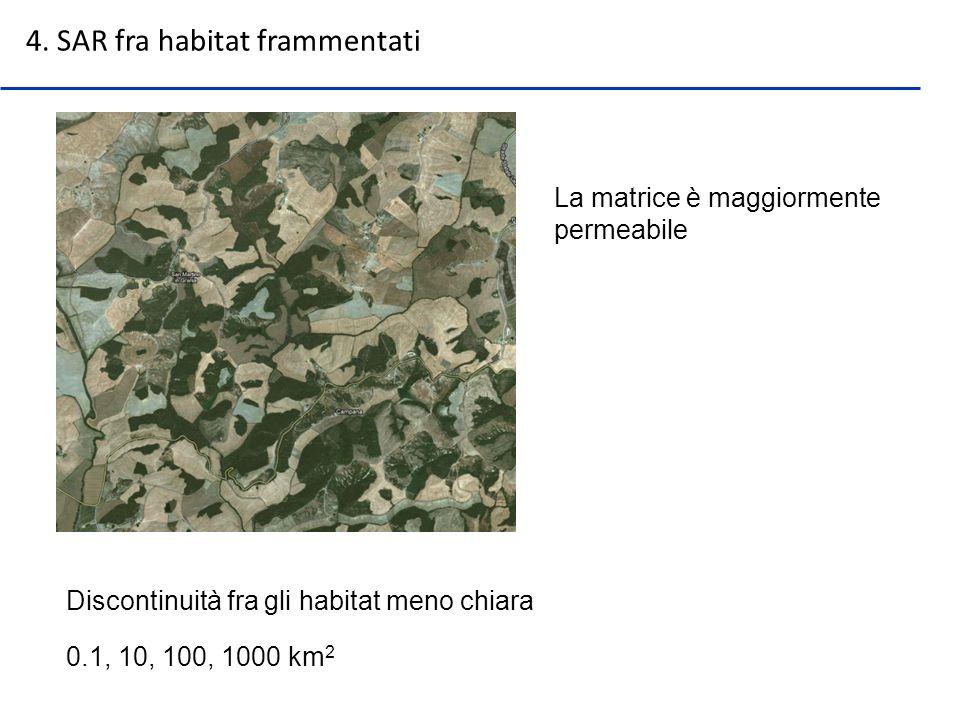 4. SAR fra habitat frammentati