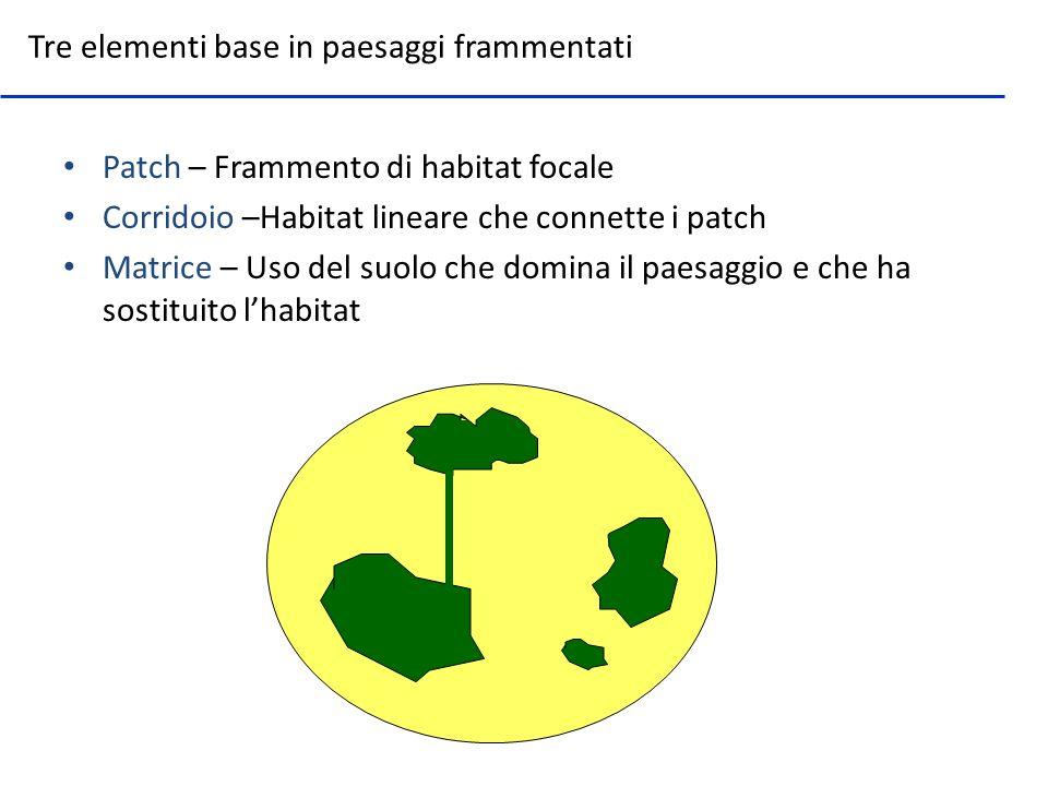 Tre elementi base in paesaggi frammentati