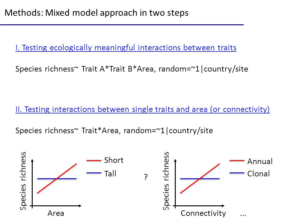 Methods: Mixed model approach in two steps