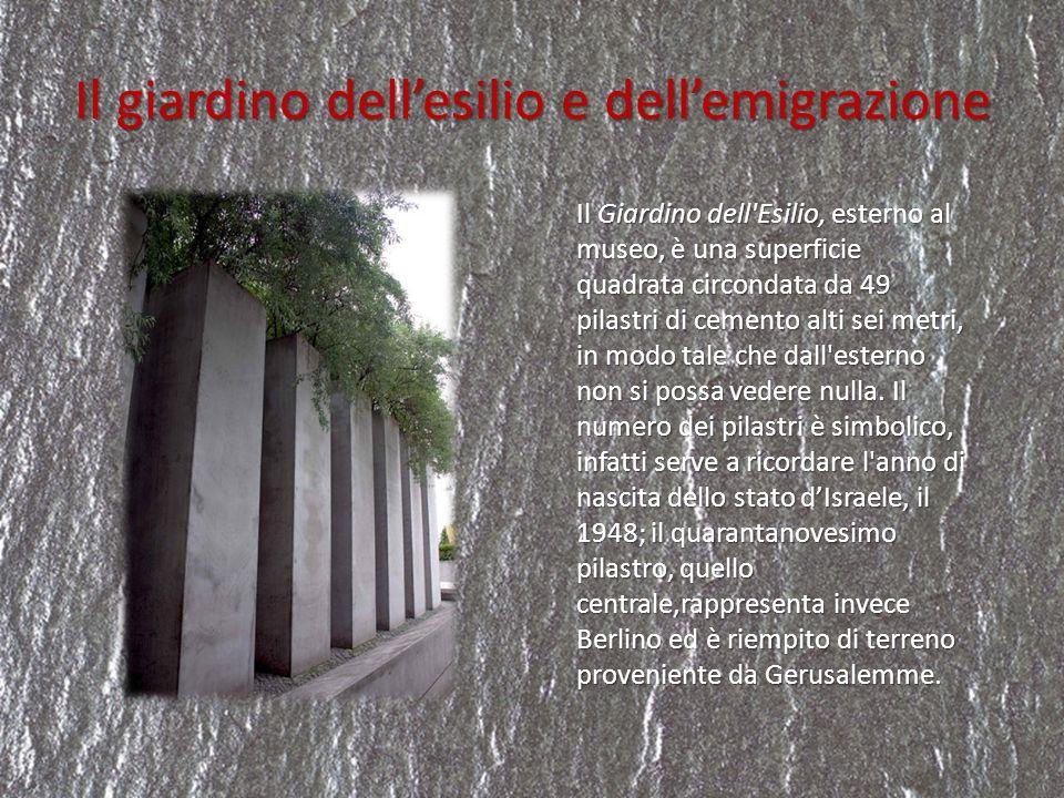 Il giardino dell'esilio e dell'emigrazione