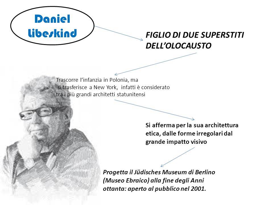 Daniel Libeskind FIGLIO DI DUE SUPERSTITI DELL'OLOCAUSTO