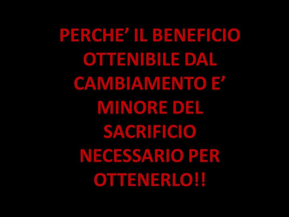 PERCHE' IL BENEFICIO OTTENIBILE DAL CAMBIAMENTO E' MINORE DEL SACRIFICIO NECESSARIO PER OTTENERLO!!
