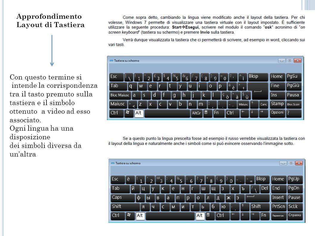 Approfondimento Layout di Tastiera. Con questo termine si. intende la corrispondenza. tra il tasto premuto sulla.