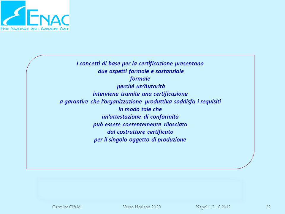 I concetti di base per la certificazione presentano due aspetti formale e sostanziale formale perché un'Autorità interviene tramite una certificazione a garantire che l'organizzazione produttiva soddisfa i requisiti in modo tale che un'attestazione di conformità può essere coerentemente rilasciata dal costruttore certificato per il singolo oggetto di produzione