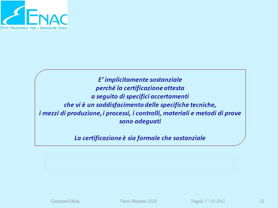 E' implicitamente sostanziale perché la certificazione attesta a seguito di specifici accertamenti che vi è un soddisfacimento delle specifiche tecniche, i mezzi di produzione, i processi, i controlli, materiali e metodi di prove sono adeguati La certificazione è sia formale che sostanziale