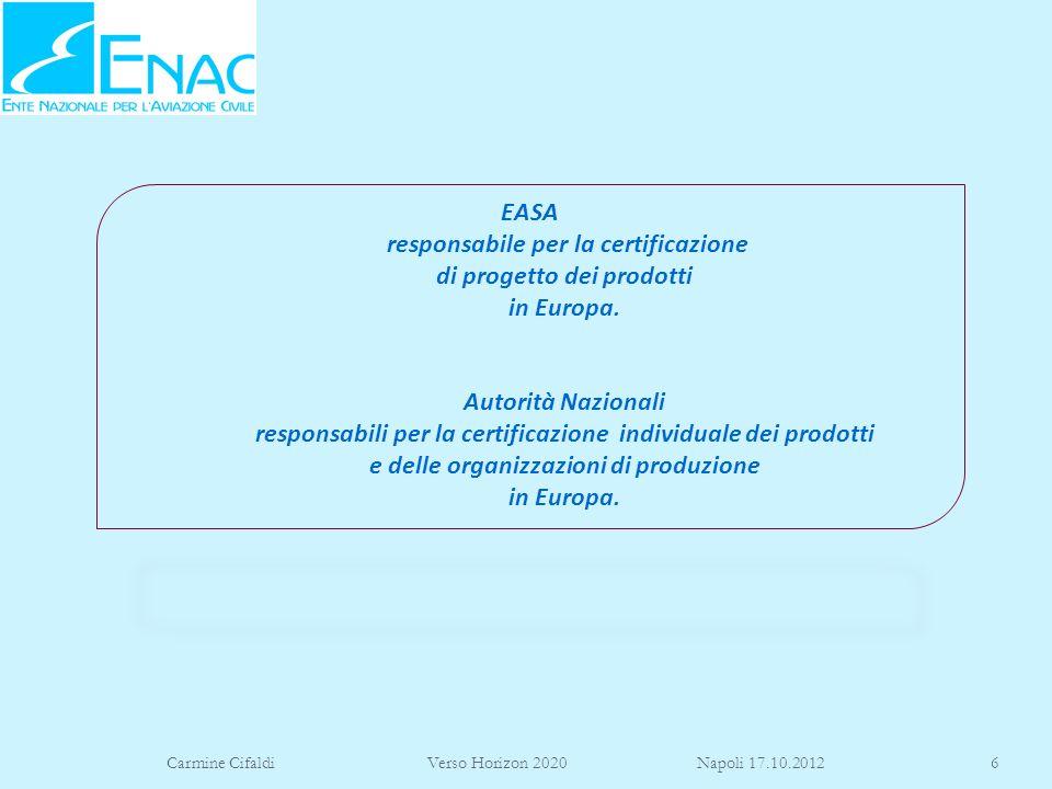 EASA responsabile per la certificazione di progetto dei prodotti in Europa. Autorità Nazionali responsabili per la certificazione individuale dei prodotti e delle organizzazioni di produzione in Europa.