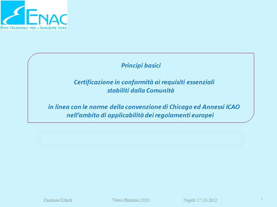 Principi basici Certificazione in conformità ai requisiti essenziali stabiliti dalla Comunità in linea con le norme della convenzione di Chicago ed Annessi ICAO nell'ambito di applicabilità dei regolamenti europei