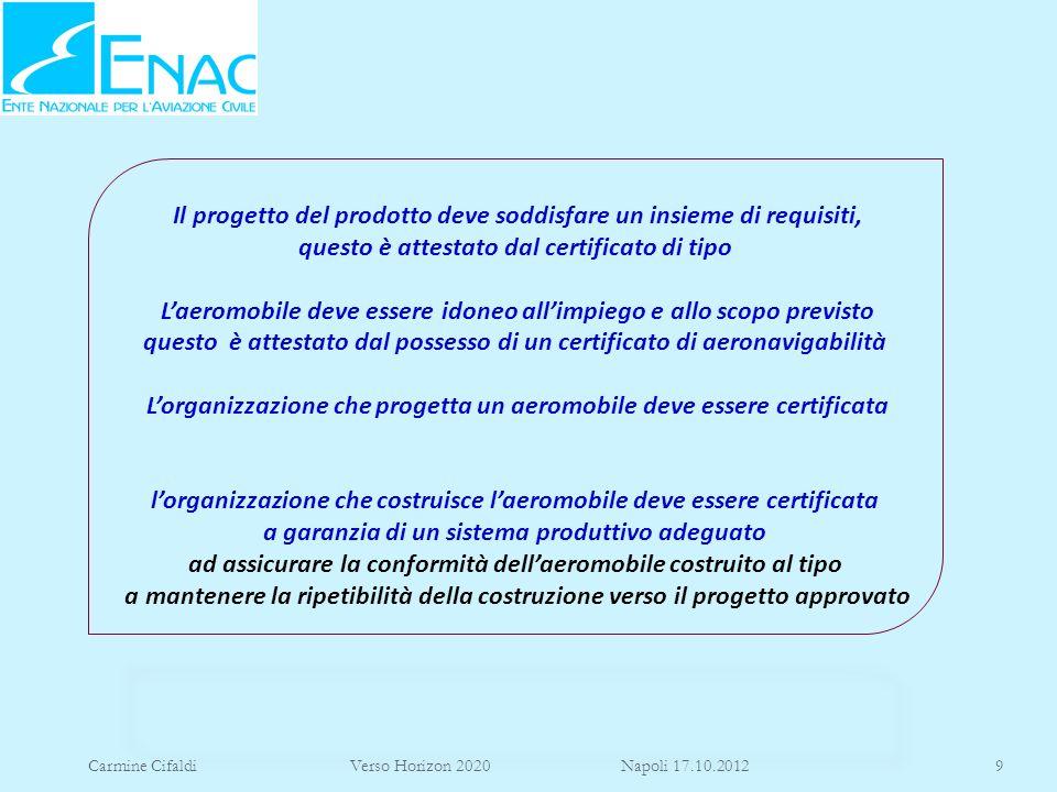Il progetto del prodotto deve soddisfare un insieme di requisiti, questo è attestato dal certificato di tipo L'aeromobile deve essere idoneo all'impiego e allo scopo previsto questo è attestato dal possesso di un certificato di aeronavigabilità L'organizzazione che progetta un aeromobile deve essere certificata l'organizzazione che costruisce l'aeromobile deve essere certificata a garanzia di un sistema produttivo adeguato ad assicurare la conformità dell'aeromobile costruito al tipo a mantenere la ripetibilità della costruzione verso il progetto approvato