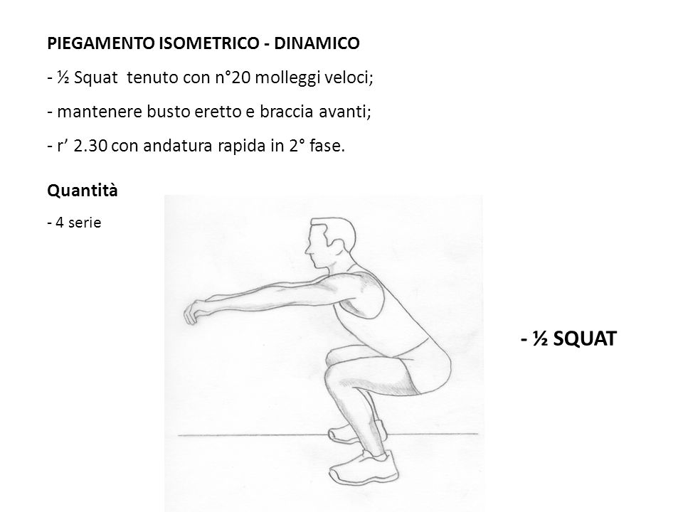 - ½ SQUAT PIEGAMENTO ISOMETRICO - DINAMICO