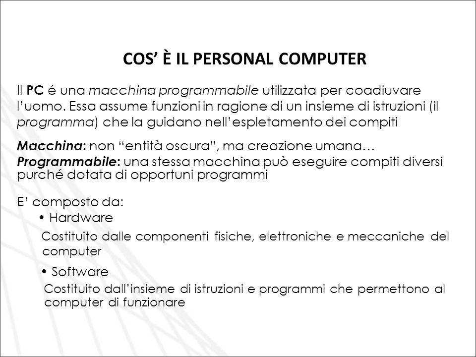 COS' È IL PERSONAL COMPUTER