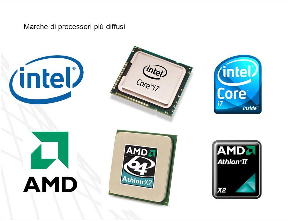Marche di processori più diffusi