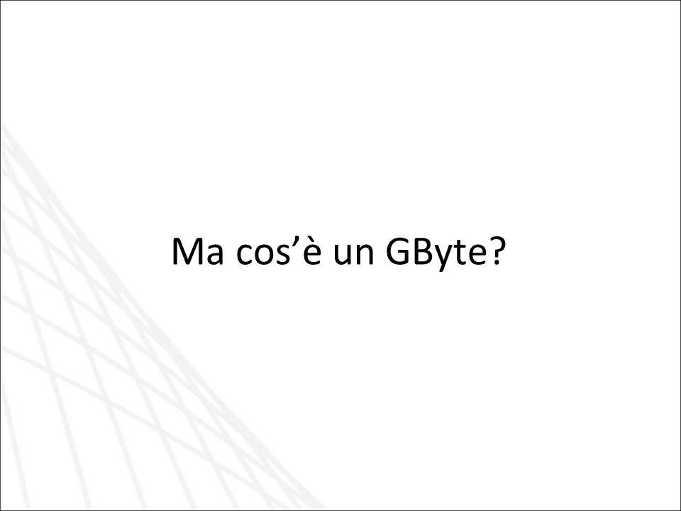 Ma cos'è un GByte