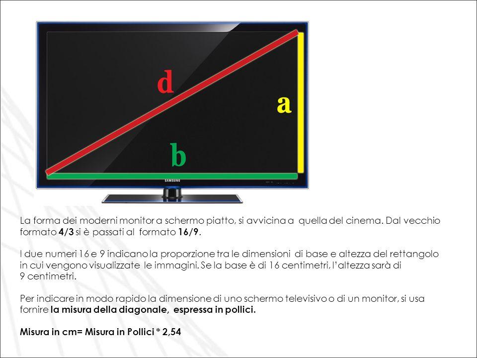 La forma dei moderni monitor a schermo piatto, si avvicina a quella del cinema. Dal vecchio formato 4/3 si è passati al formato 16/9.