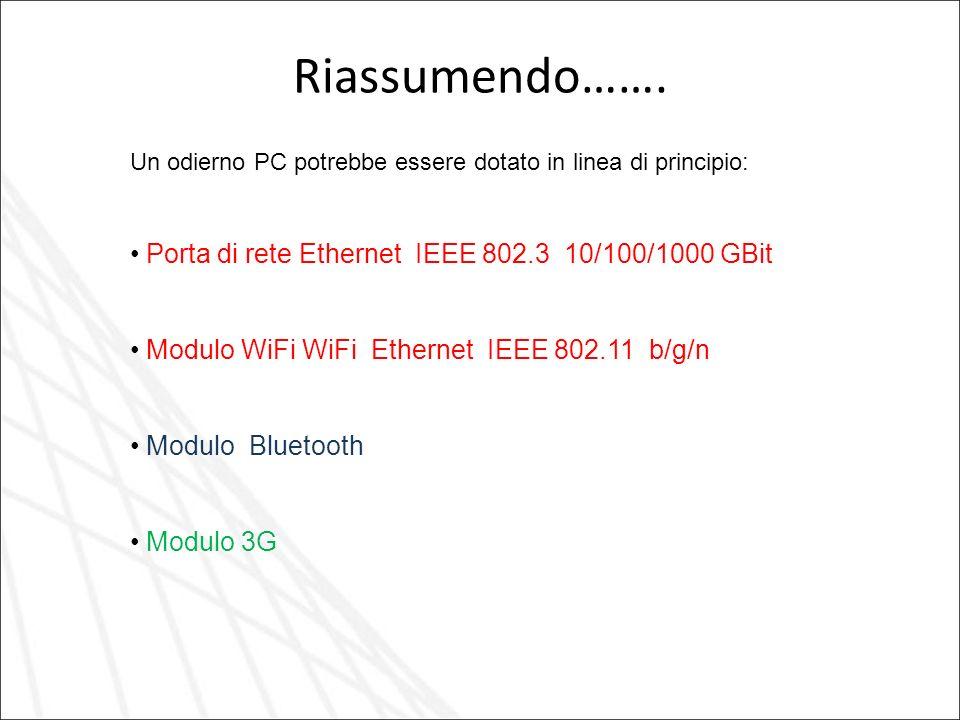 Riassumendo……. Porta di rete Ethernet IEEE 802.3 10/100/1000 GBit