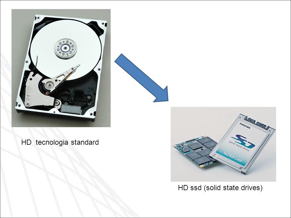 HD tecnologia standard
