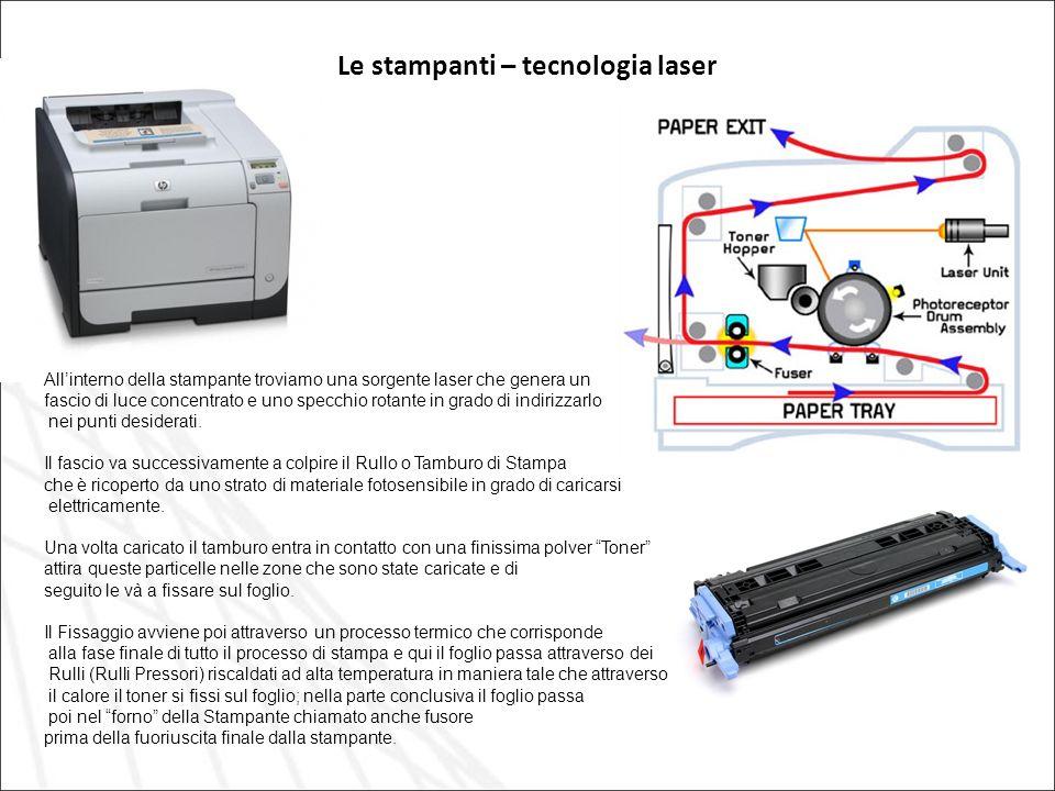 Le stampanti – tecnologia laser