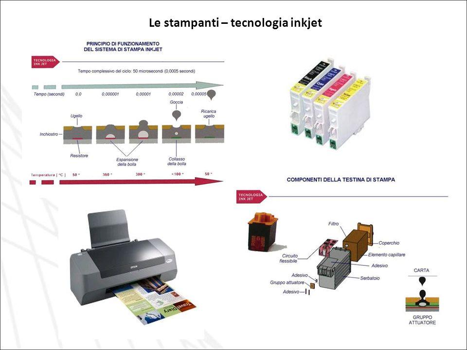 Le stampanti – tecnologia inkjet