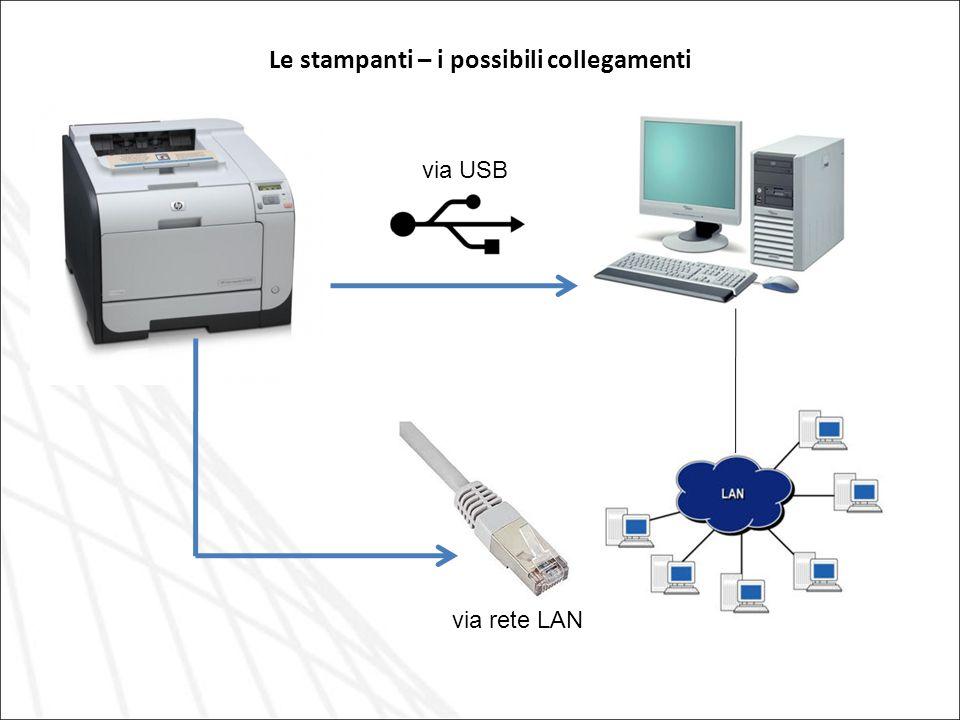 Le stampanti – i possibili collegamenti