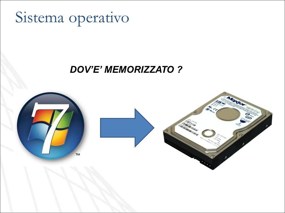 Sistema operativo DOV'E' MEMORIZZATO