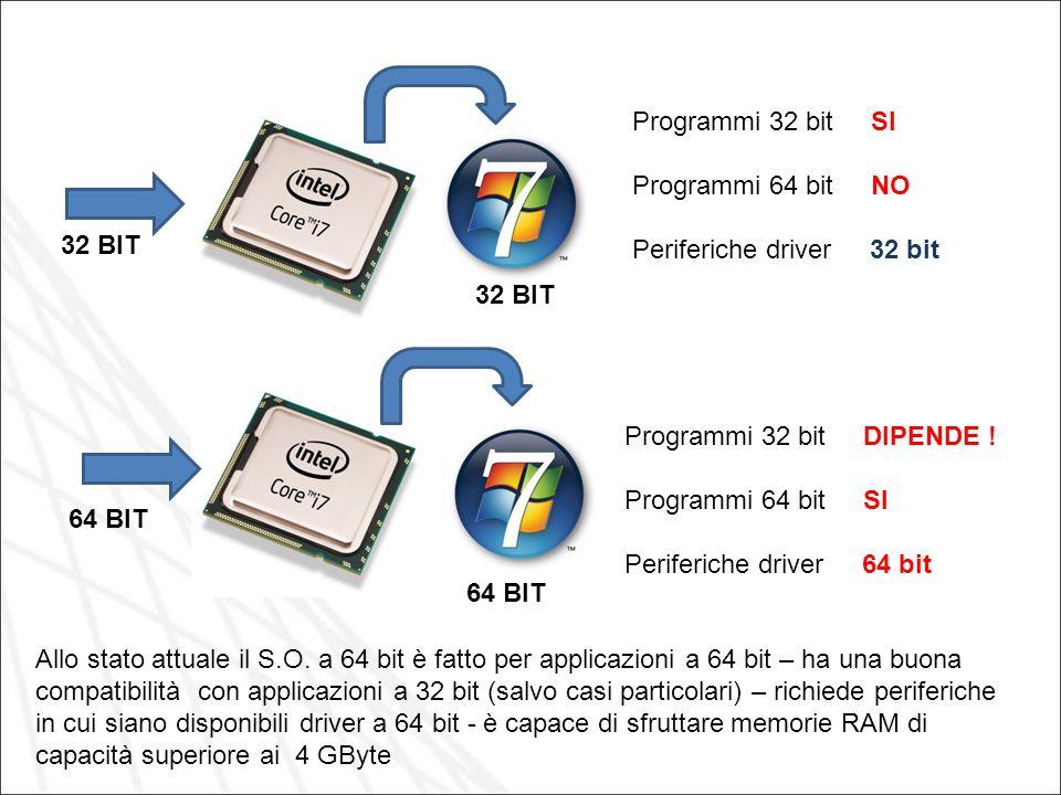 Programmi 32 bit SI Programmi 64 bit NO. Periferiche driver 32 bit. 32 BIT. 32 BIT. Programmi 32 bit DIPENDE !