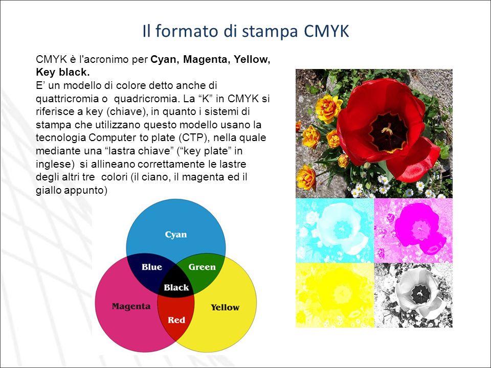 Il formato di stampa CMYK
