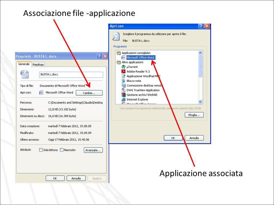Associazione file -applicazione