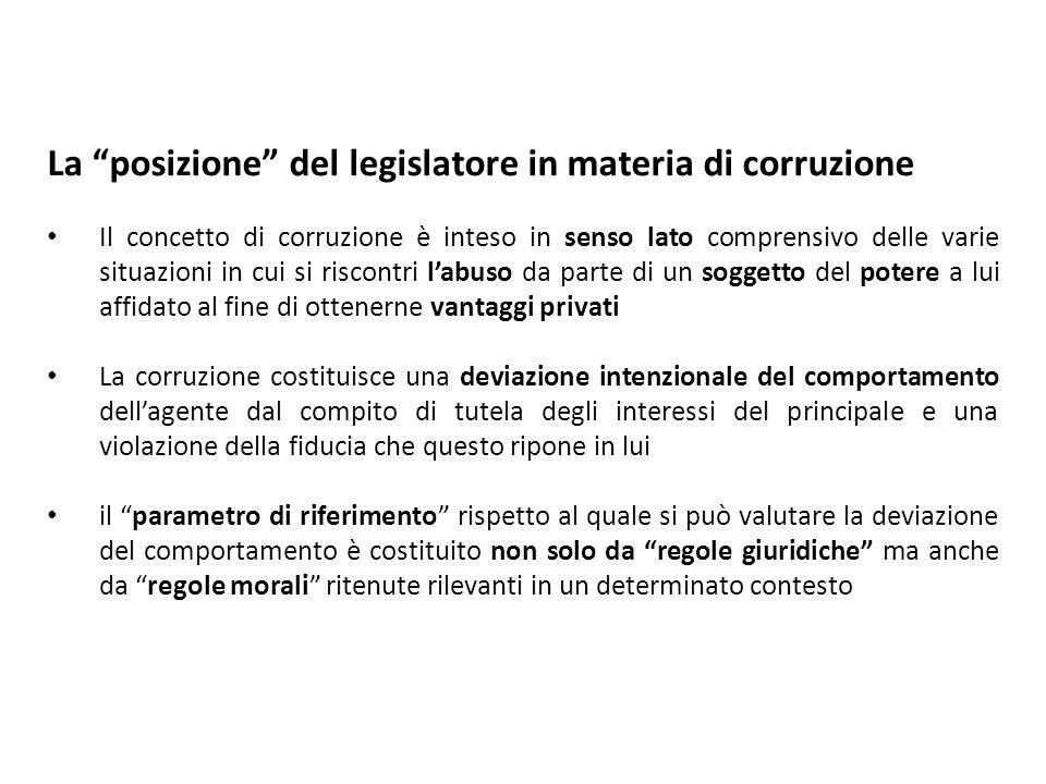 La posizione del legislatore in materia di corruzione
