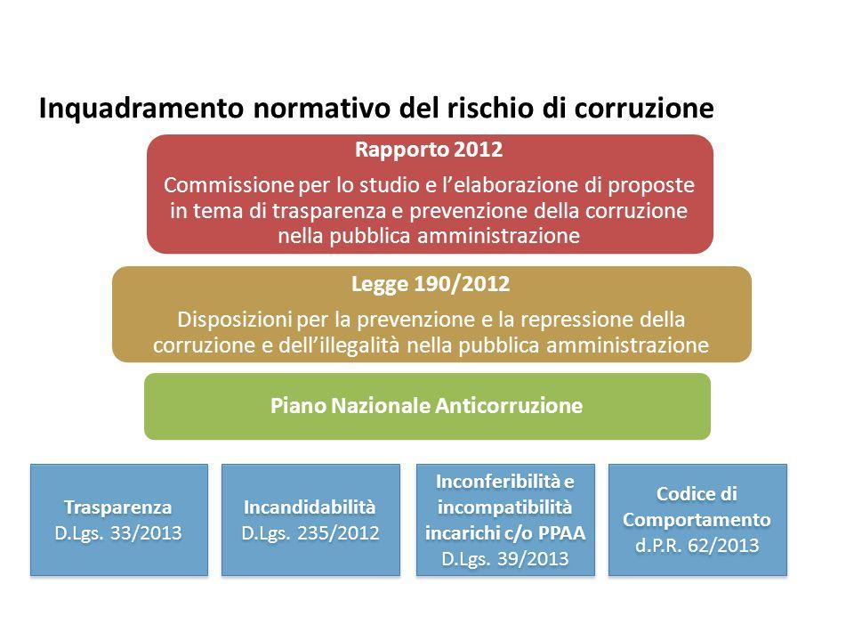 Piano Nazionale Anticorruzione