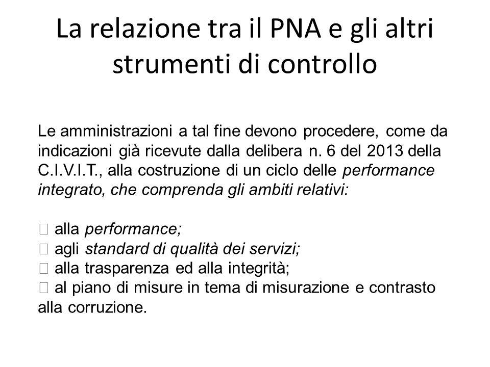 La relazione tra il PNA e gli altri strumenti di controllo