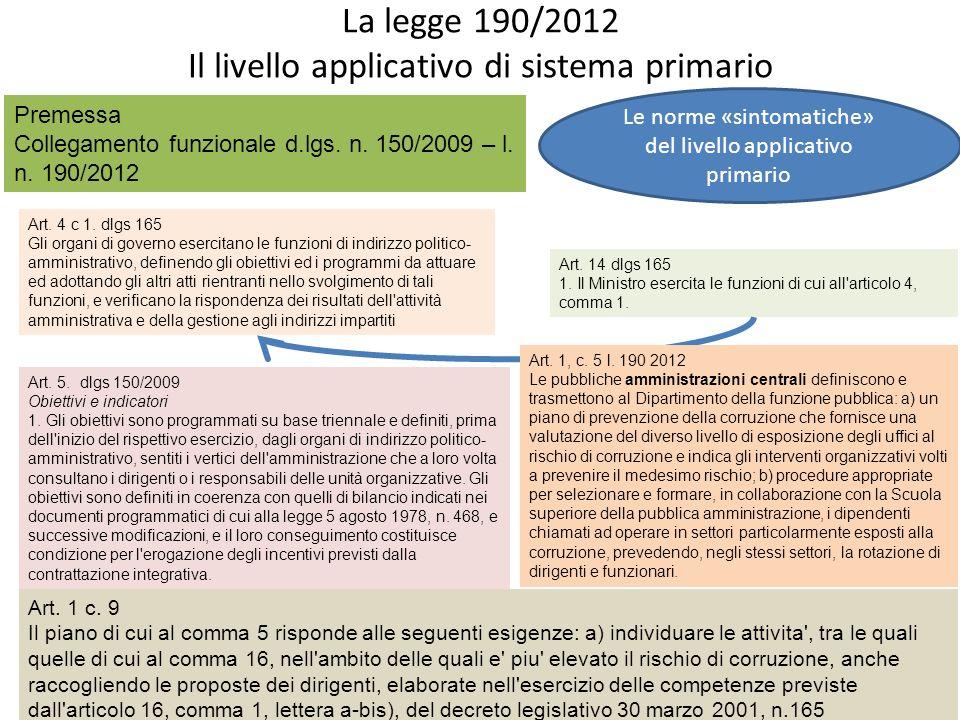 La legge 190/2012 Il livello applicativo di sistema primario