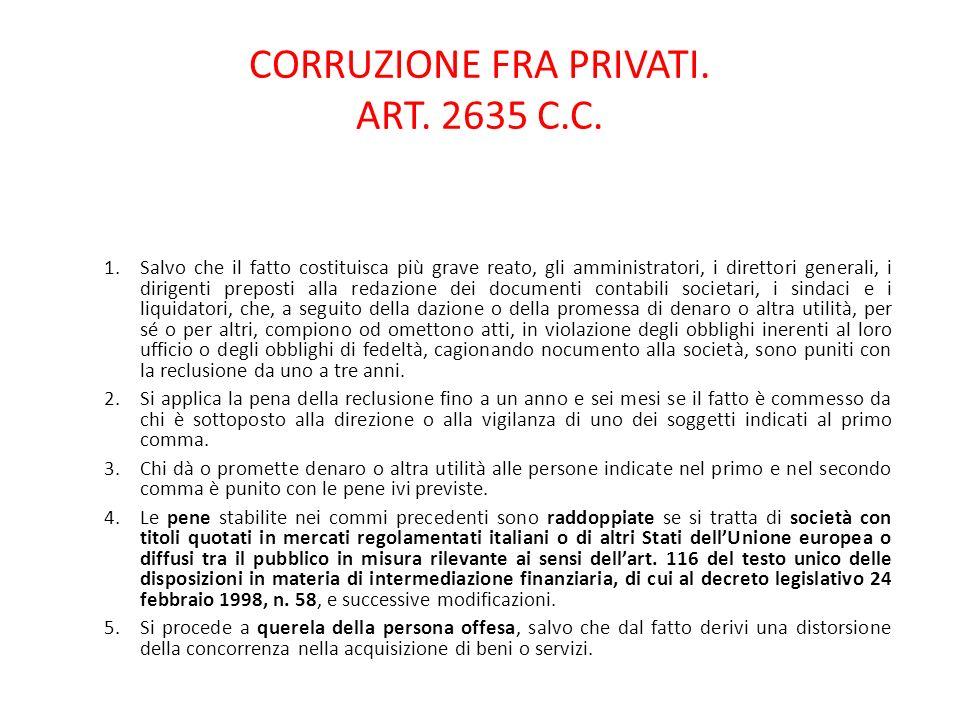 CORRUZIONE FRA PRIVATI. ART. 2635 C.C.