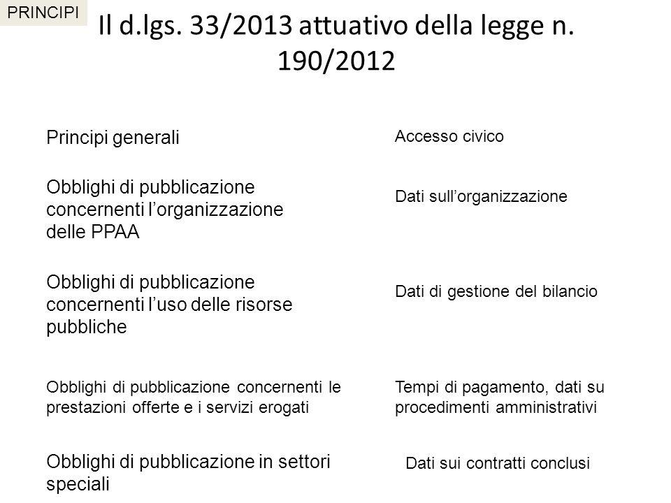 Il d.lgs. 33/2013 attuativo della legge n. 190/2012