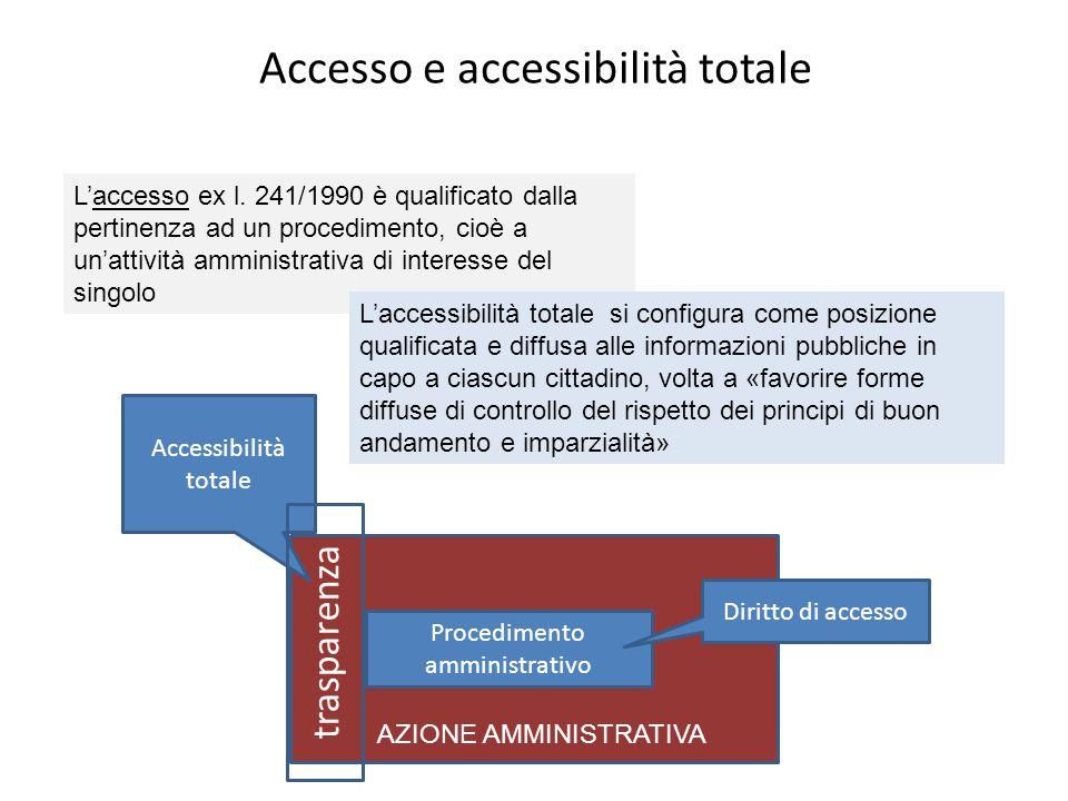 Accesso e accessibilità totale