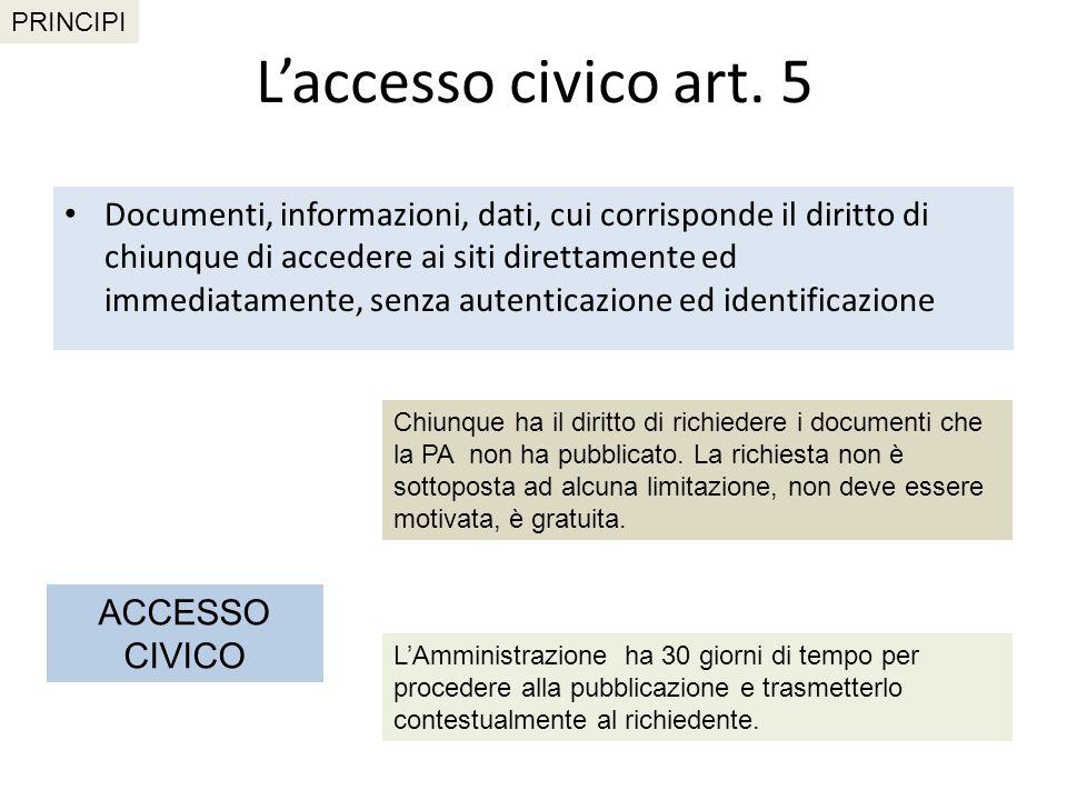 PRINCIPI L'accesso civico art. 5.