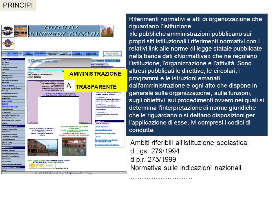 Ambiti riferibili all'istituzione scolastica: d.Lgs. 279/1994