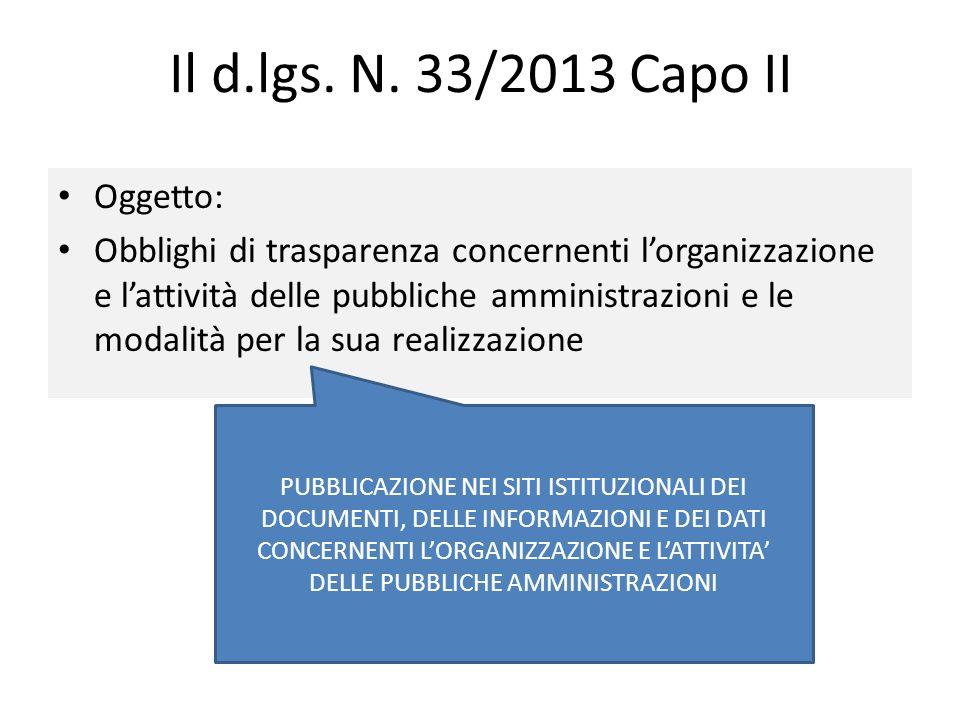 Il d.lgs. N. 33/2013 Capo II Oggetto:
